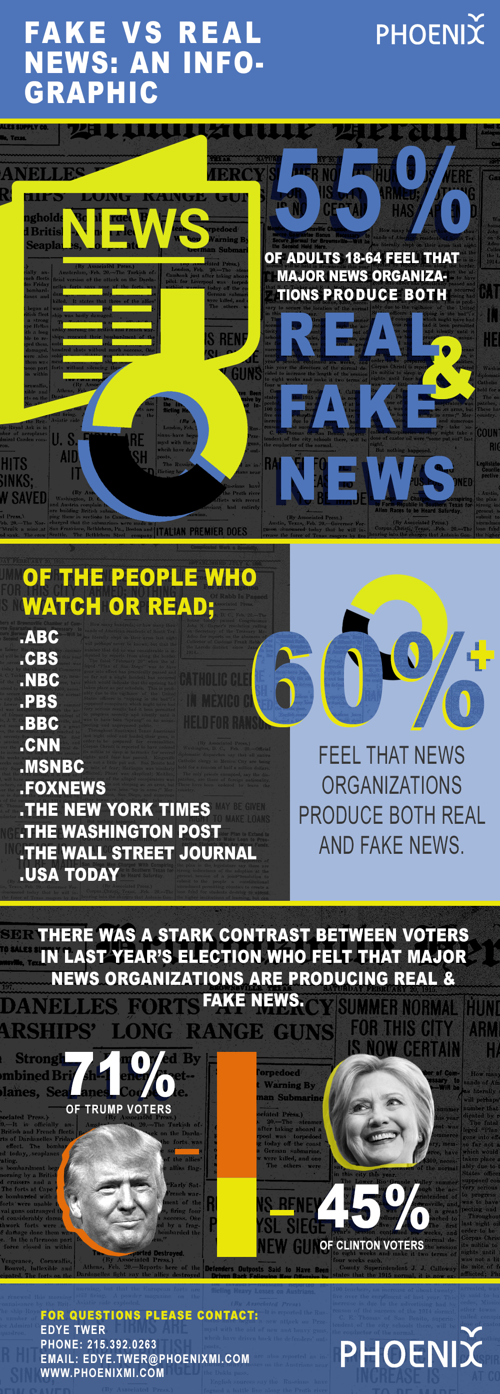 Fake News Infographic
